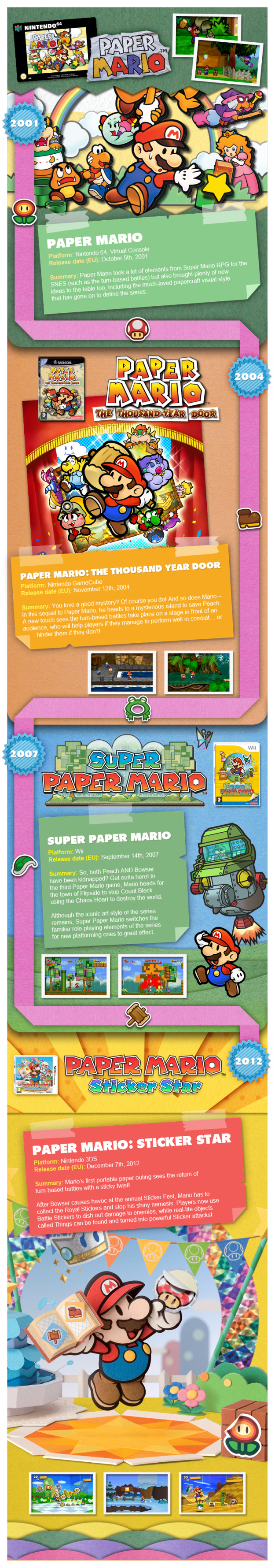 paper_mario_time_line